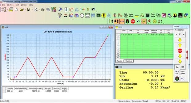 Servo Hydraulic Compression Test Machines